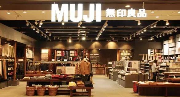 Muji India
