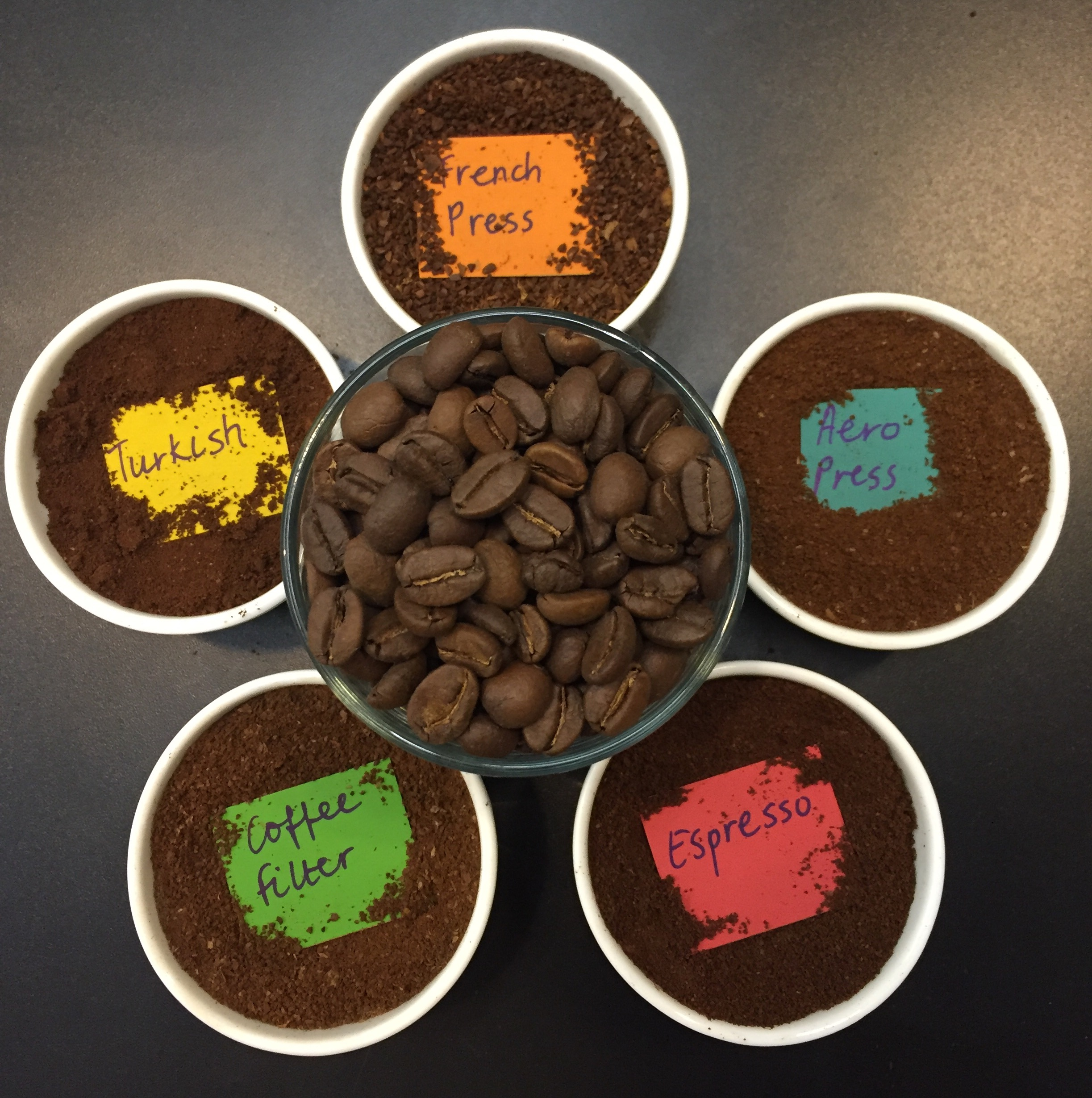 different kinds of coffee pic credit blue tokai coffee