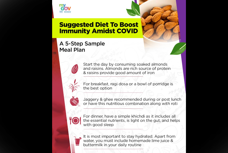 Government Sample Meal Plan For COVID-19 Patients